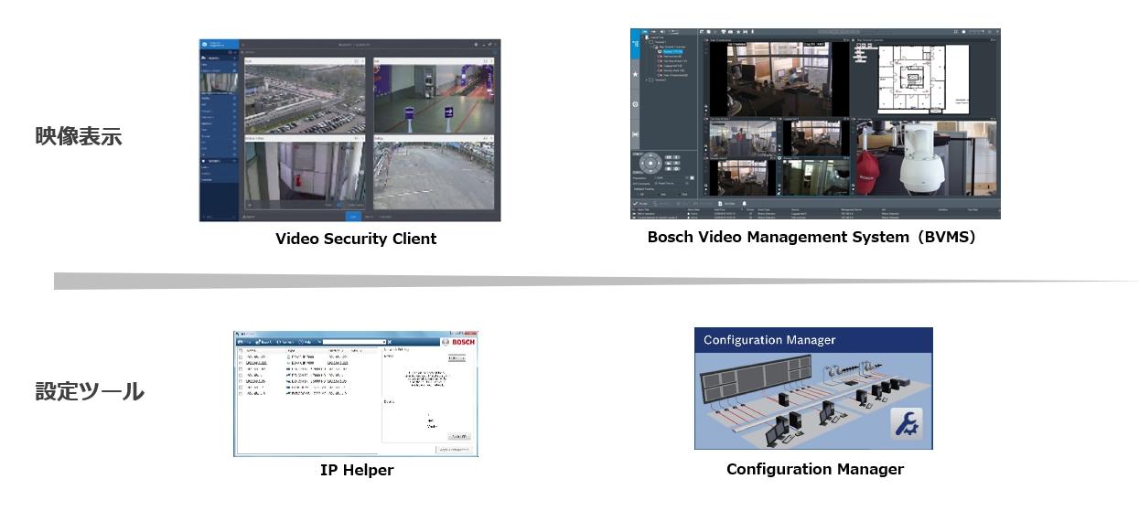 映像表示/設定ツール(ボッシュセキュリティシステムズ監視カメララインナップ)